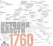 Источники социальной власти: в 4 т. Т. 1. История власти от истоков до 1760 года н. э. ISBN 978-5-7749-1283-4